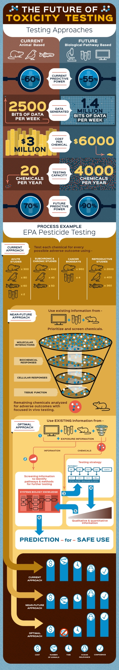 HTP_infographic_FINAL_revised